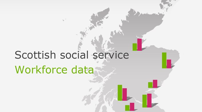 More people than ever work in Scotland's social services: SSSC workforce data (image)