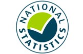 Stability in new build housing completions in latest year: National Statistics Logo