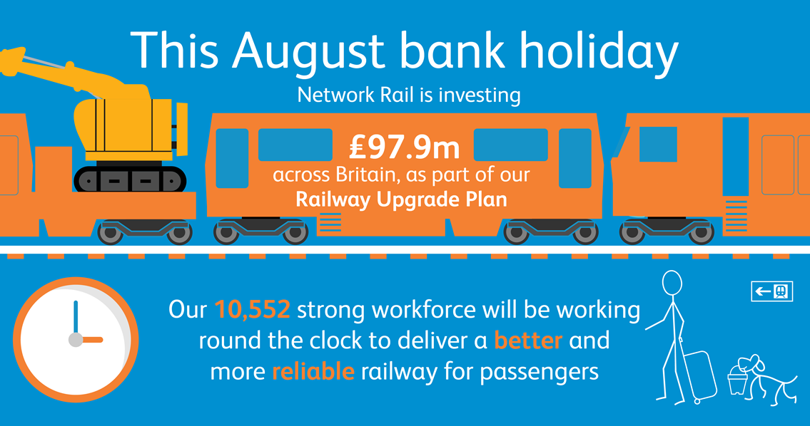 August bank holiday 2019 Network Rail engineering graphic