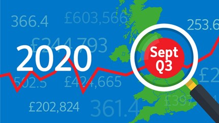 Annual house price growth gathers momentum in September as housing market recovery continues: 09-HPI-2020-Sep