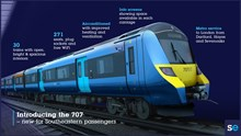 Class 707 infographic revised