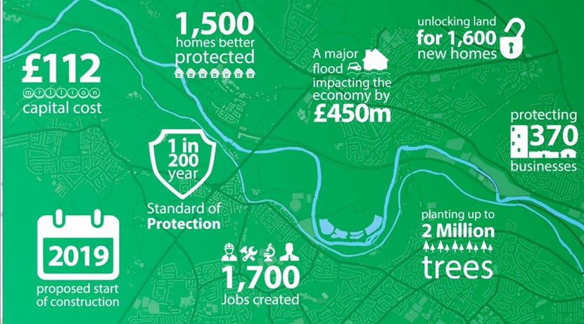 Works confirmed for next phase of Leeds Flood Alleviation Scheme after £76m contract signed: lfas2infographic.jpg