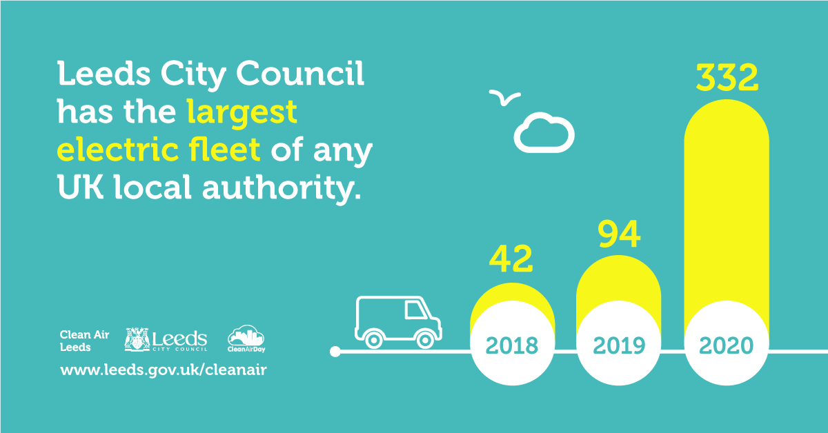 Leeds City Council has the largest electric fleet of any UK local authority.