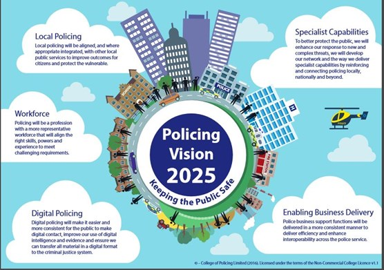Vision 2025 - One year on: Vision 2025