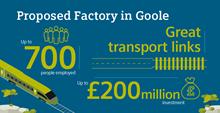 Goole Infographics V2-02 (002)