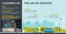 Clean Air Day Infographic 2-01.final