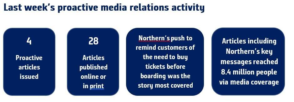 media summary 7 june 2021