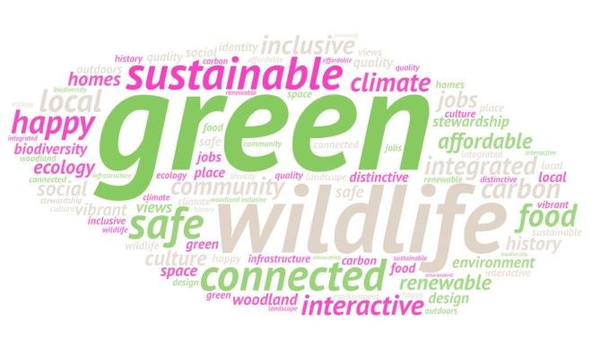 Garden village word cloud cover