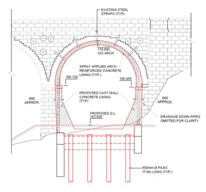 Lydgate viaduct work