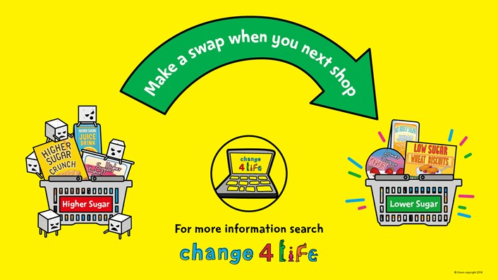 New Change4Life campaign encourages parents in Leeds to make healthier food choices: 501134-c4l-la-nutrition-tv-screensaver-1920x1080-862382.jpg