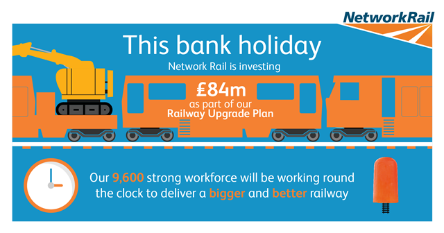 Passengers reminded to check before they travel ahead of August bank holiday weekend: This August bank holiday Network Rail is investing £84m as part of our Railway Upgrade Plan.