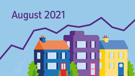 August upturn as UK house price growth increases to 11%: HPI-2021-Aug