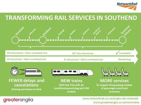 Southend Victoria project progression August