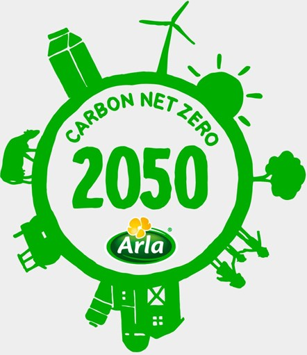 Arla Foods aims for carbon net zero dairy: Carbon net zero