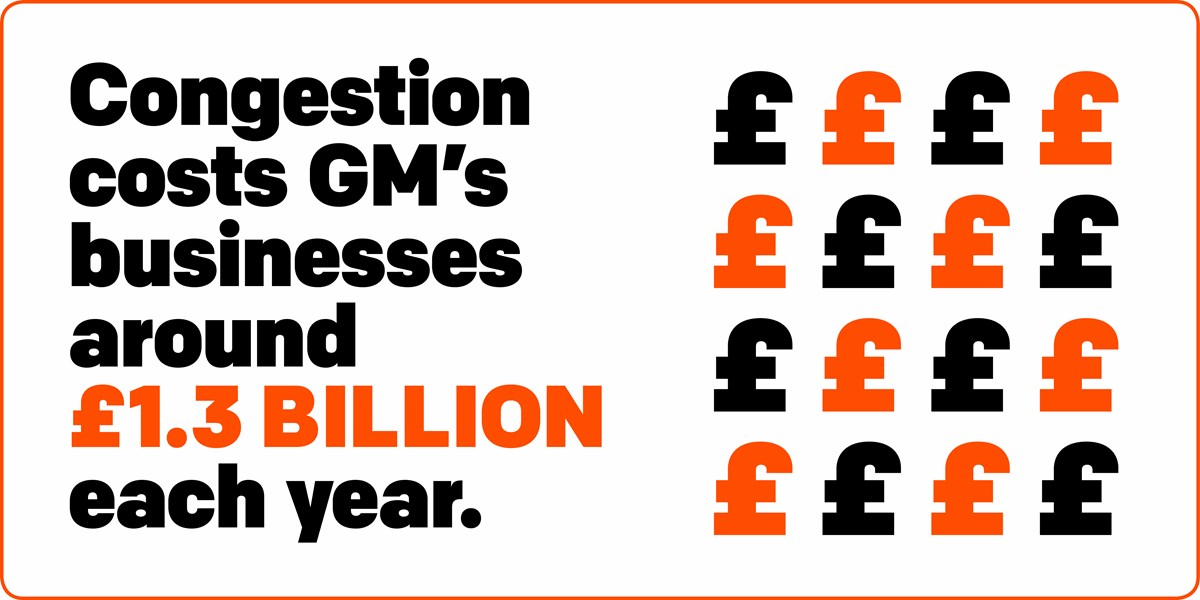 TfGM Congestion - cost to business