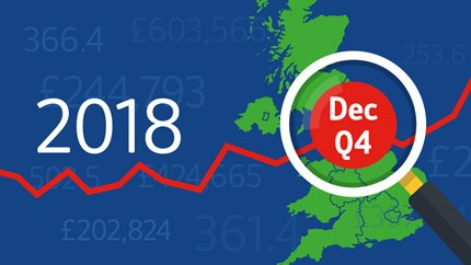 House price growth slows to just 0.5% in 2018, down from 2.6% in 2017: NextHousePriceIndex-blue-DecQ4-2018