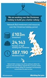 Christmas 2016 infographic