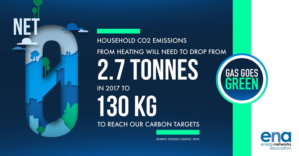 Gas Goes Green set to deliver world's first zero carbon gas grid: Gas Goes Green