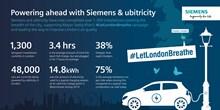 Siemens panels 16.03.20 4