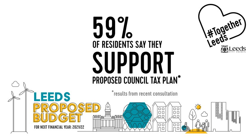 Council presents balanced budget despite facing substantial deficit: GRAPHIC 02 Consultation support