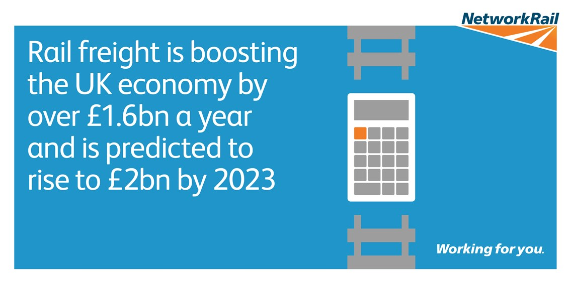 Freight infographic - Uk economy is boosted by rail-2