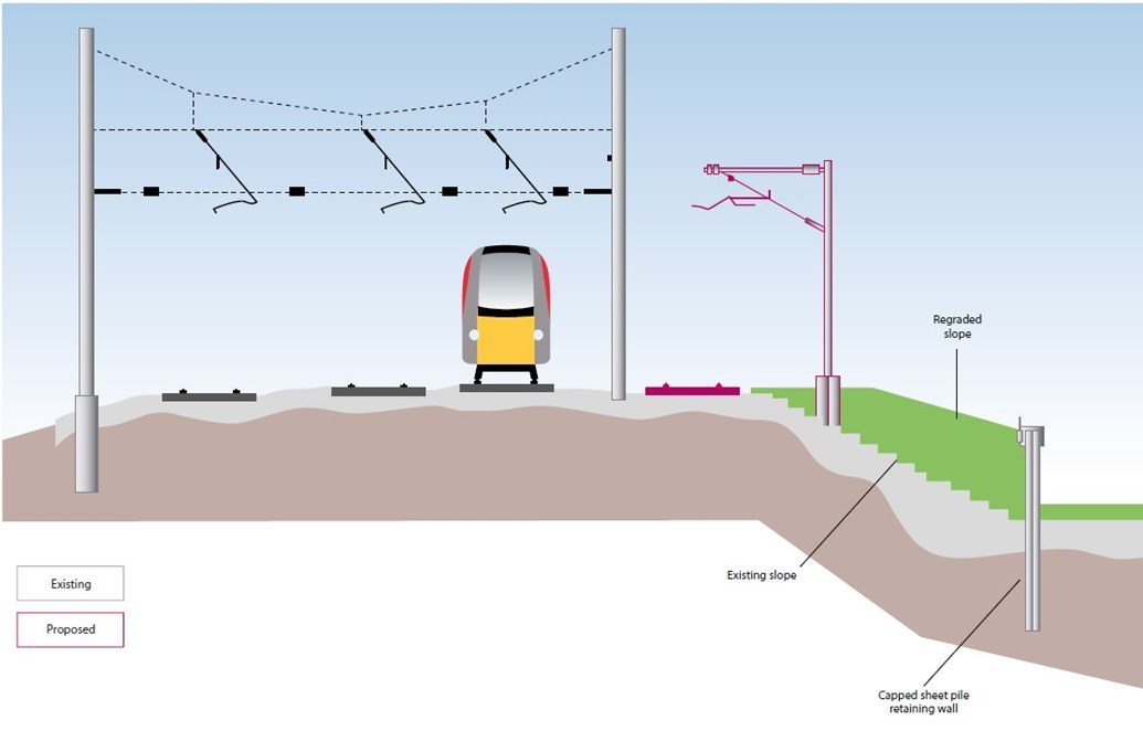 Network Rail moves closer to improvements on East Coast Main Line: Hutingdon to Woodwalton illustration of reinstated track-2