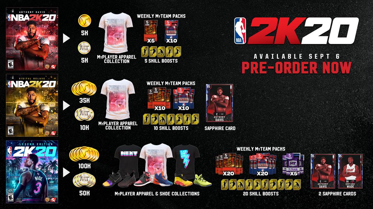 NBA2K20 Pre-Order Infographic