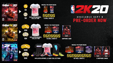 NBA2K20 Pre-Order Infographic