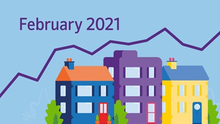 Annual house price growth rebounds in February: HPI-2021-Feb