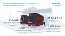 26.11.2020 Infographic eBusLondon EN