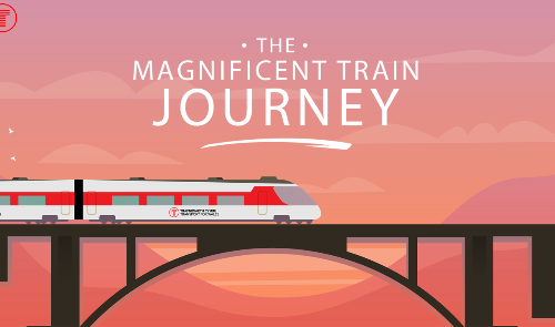 The Magnificent Train Journey