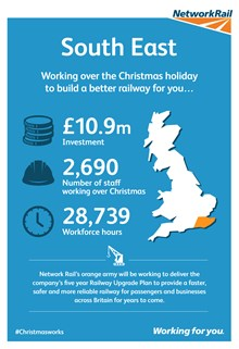 South East Infographic: Christmas work across the South East