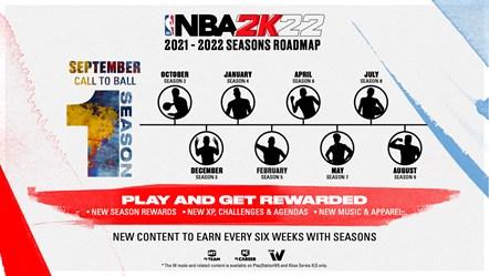 NBA 2K22 Seasons Roadmap