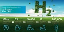 FoF Report - Hydrogen Fuel Cell - landscape