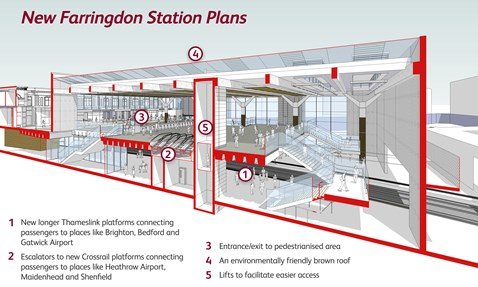 Farringdon Thameslink/Crossrail - internal view