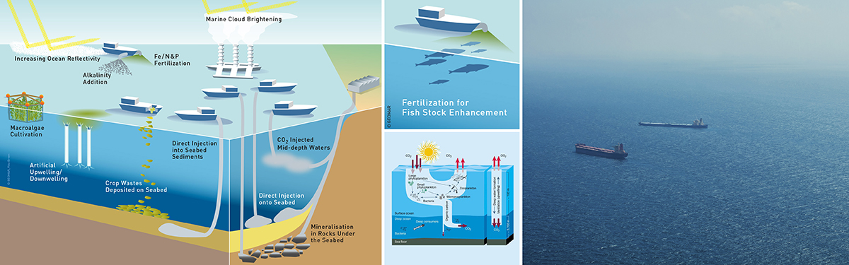 Precautionary approach over marine geoengineering solutions for climate change