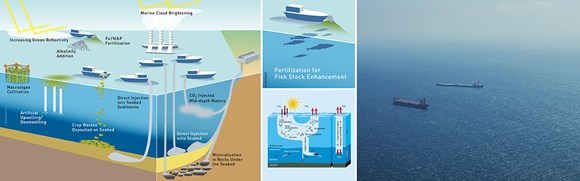 Precautionary approach over marine geoengineering solutions for climate change: GESAMP report banner small