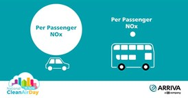 National Clean Air Day: Arriva UK Bus gears up to promote benefits of bus travel: National Clean Air Day: Arriva UK Bus gears up to promote benefits of bus travel