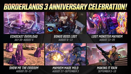 Borderlands® 3 Anniversary Celebration Kicks Off Next Week; New Update Arrives Today: BL3 Anniversary Celebration Infographic