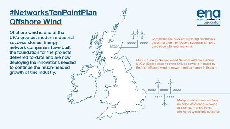 A0365 ENA Offshore Wind Infographic 2