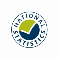 Decrease in derelict and urban vacant land: National Stats logo