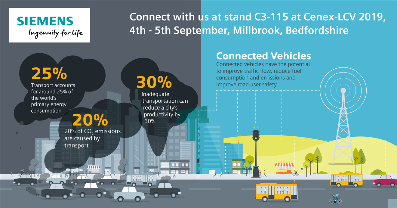 Siemens Mobility to showcase solutions for low carbon and connected vehicles: Cenex-2019-infographic-2