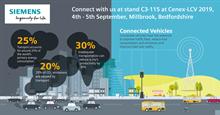 Cenex-2019-infographic-2