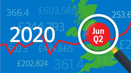 Annual house price growth grinds to a halt in June as the impact of the pandemic filters through: 06-HPI-2020-Jun