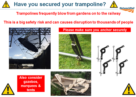 Trampoline warning