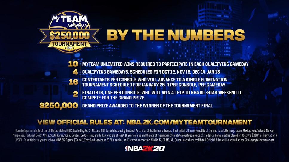2K Confirms Details for NBA® 2K20 MyTEAM Unlimited $250,000 Tournament: NBA2K20 $250,000 MyTEAM Unlimited Tournament Details