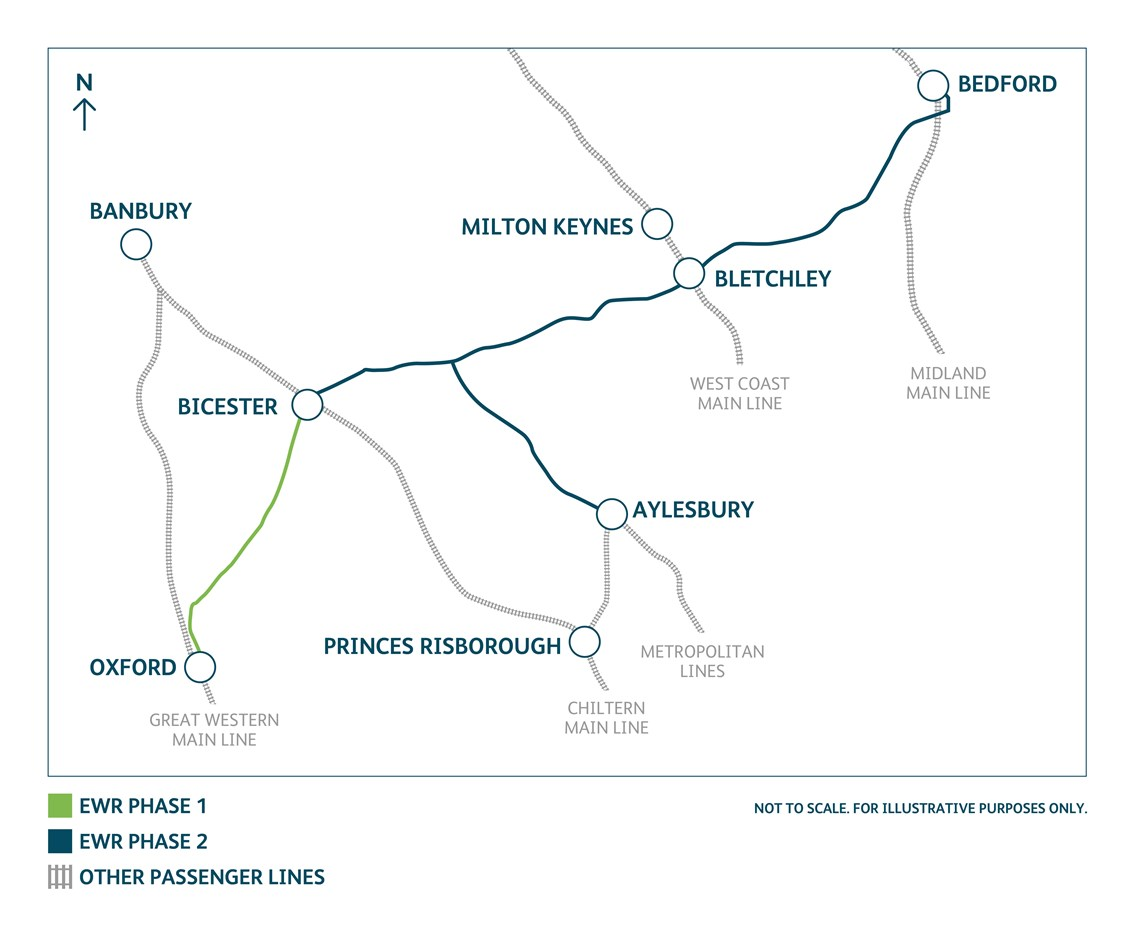 East West Rail phase 1 & 2 geographical route map