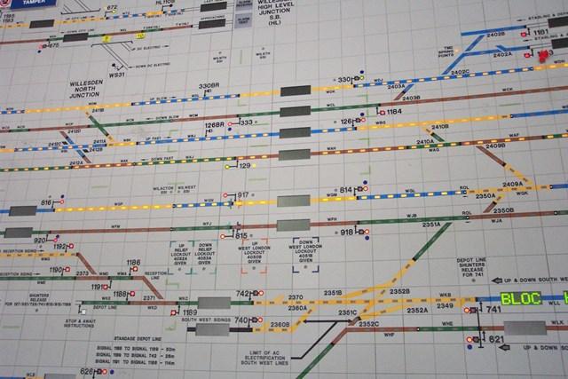 Signal control panel: Close-up of signal control panel