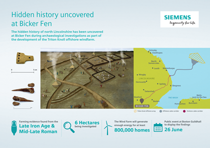 Hidden history uncovered at Bicker Fen: Siemens Time to Change poster