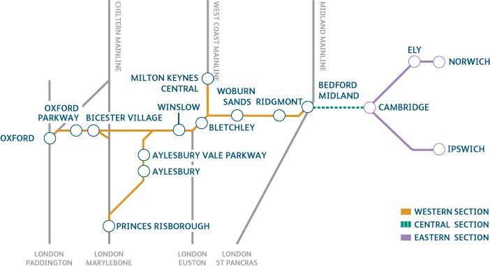 78c54da8197f456e9ba22ca6410f0cc5?width=1035&height=960 east west rail phase 2 contract award